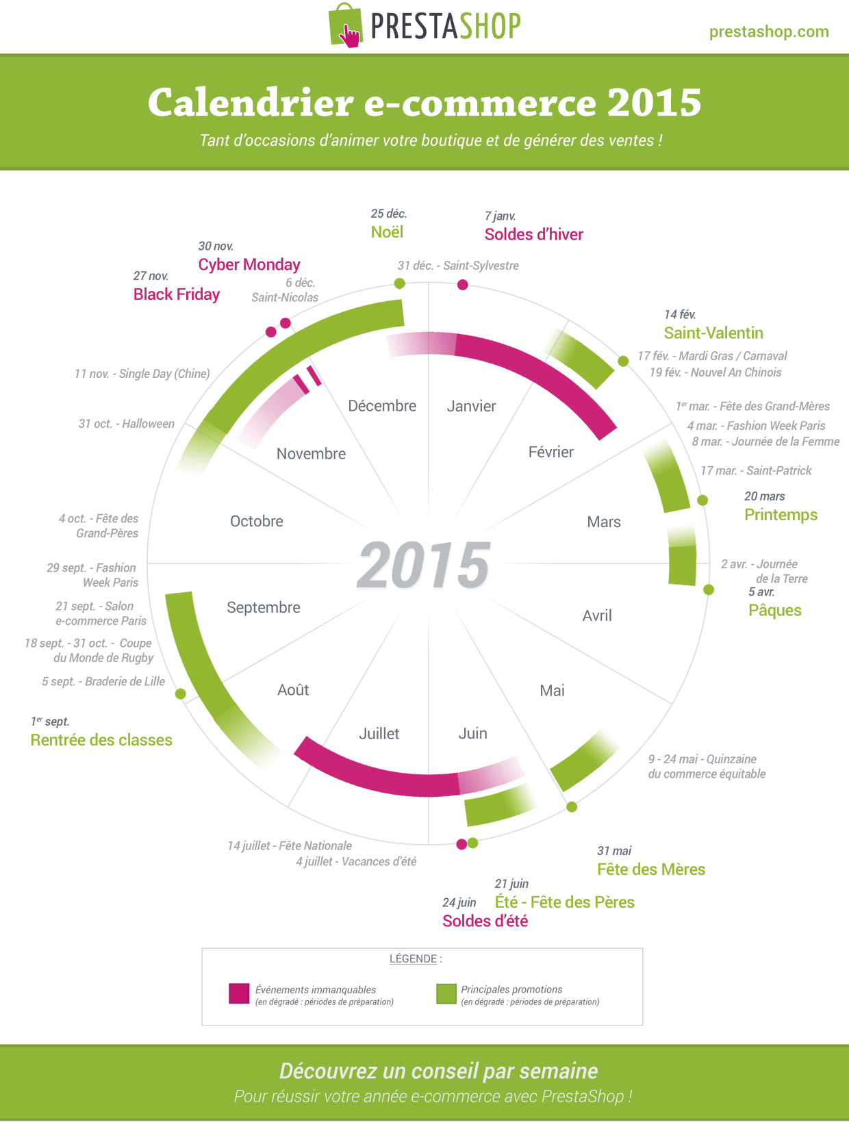 infographie Calendrier Ecommerce France-2015