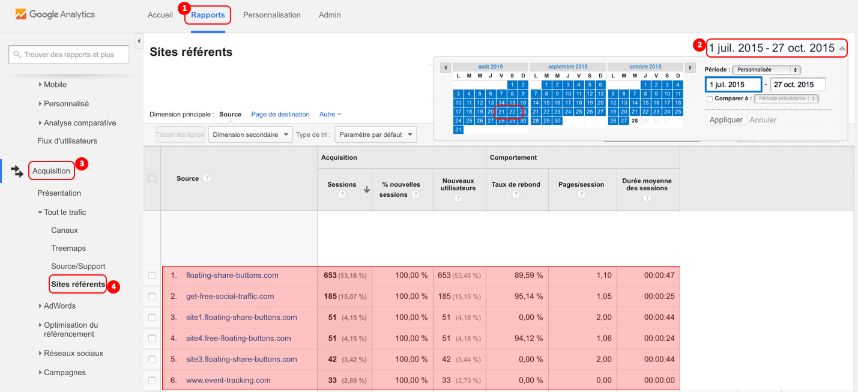 II-B-detection-verifier-spam-google-analytics